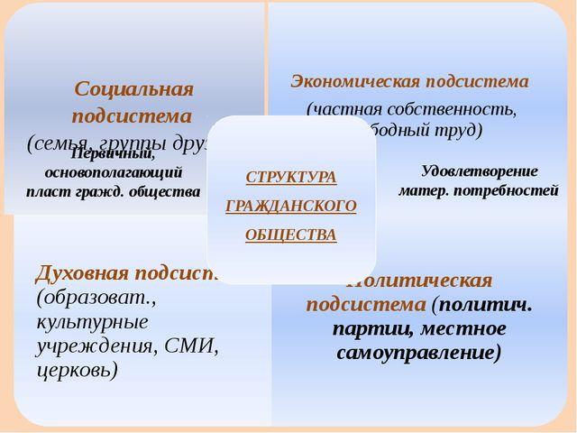 Презентация по обществу 9 класс гражданское общество