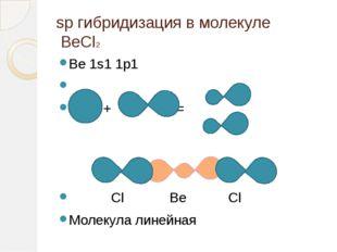 sp гибридизация в молекуле BeCl2 Be 1s1 1p1 + = Cl Be Cl Молекула линейная