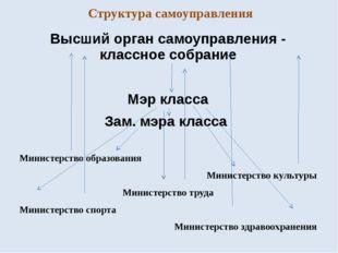 Структура самоуправления Высший орган самоуправления - классное собрание Мэр