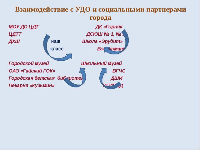 Взаимодействие с УДО и социальными партнерами города МОУ ДО ЦДТ ДК «Горняк ЦД...