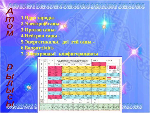 1.Ядро заряды- 2.Электрон саны- 3.Протон саны- 4.Нейтрон саны - 5.Энергетикал...