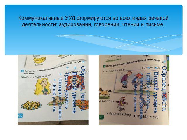 Коммуникативные УУД формируются во всех видах речевой деятельности: аудирова...