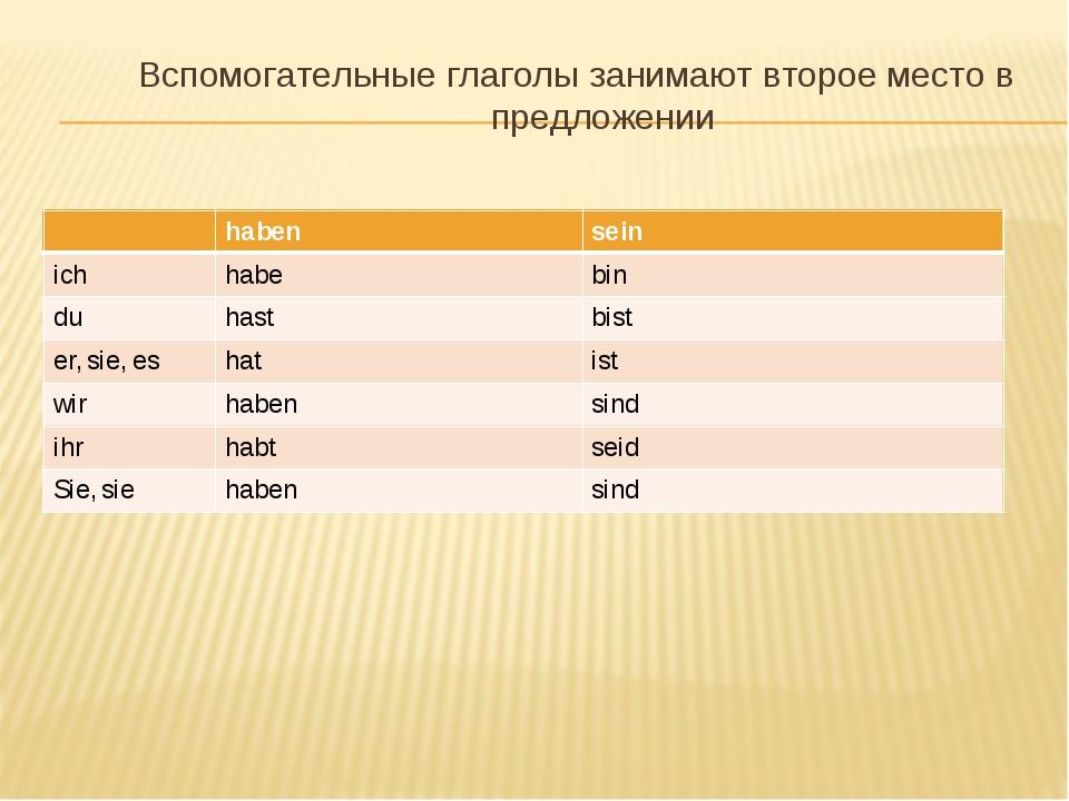 Вспомогательные глаголы занимают второе место в предложении
