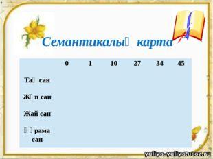 Семантикалық карта 0 1 10 27 34 45 Тақ сан Жұп сан Жай сан Құрама сан