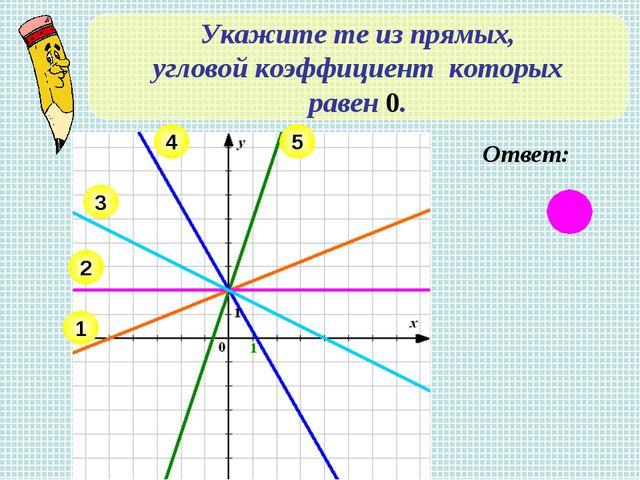 Укажите те из прямых, угловой коэффициент которых равен 0. 2 1 3 4 5 Ответ: