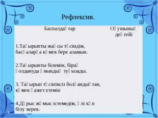 Рефлексия. Баспалдақтар Оқушының деңгейі 1.Тақырыптыжақсы түсіндім, басқаларғ