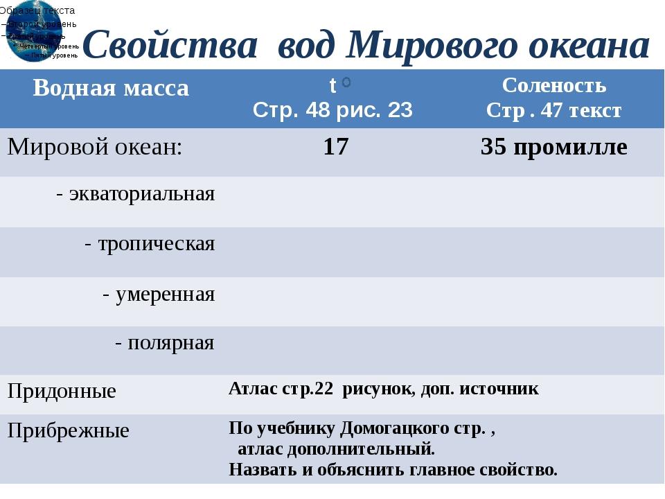 Свойства вод Мирового океана Водная масса t Стр. 48 рис. 23 Соленость Стр. 47...