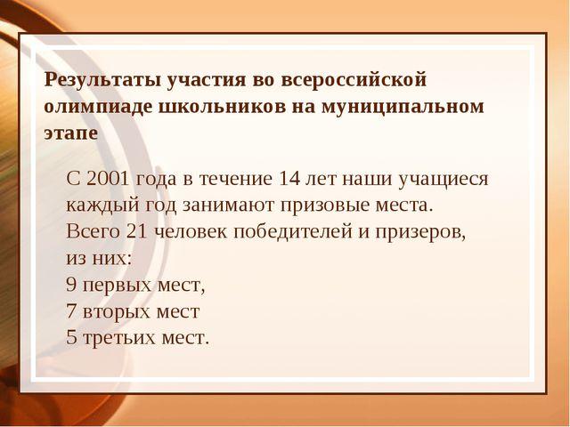 Результаты участия во всероссийской олимпиаде школьников на муниципальном эта...