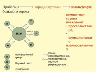 Проблемы города-спутники агломерация большого города Ж Промышленный центр Нау