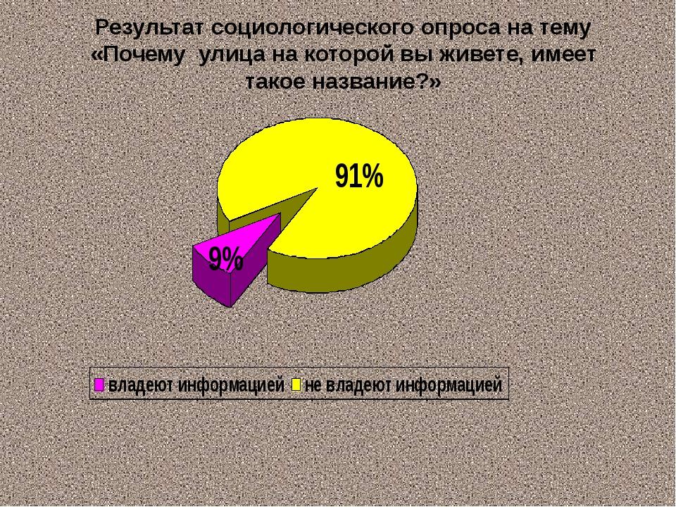 Результат социологического опроса на тему «Почему улица на которой вы живете,...