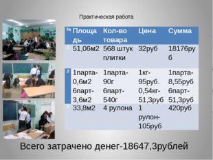 Практическая работа Всего затрачено денег-18647,3рублей № Площадь Кол-во тов