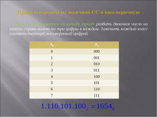 Переход основывается на методе триад: разбить двоичное число на классы справа