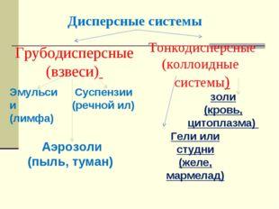 Дисперсные системы Грубодисперсные (взвеси) Тонкодисперсные (коллоидные систе