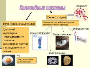 Золи (жидкие коллоиды) Гели (студни) пищевые медицинские биологические минера