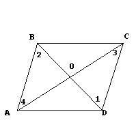 http://www.nado5.ru/images/3-priznak-parallelogramma-dokazatelstvo.jpg