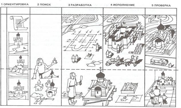 http://school14-v.ucoz.ru/zod/2.jpg