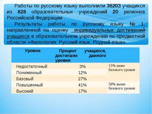 Работы по русскому языку выполнили 36203 учащихся из 828 образовательных учре