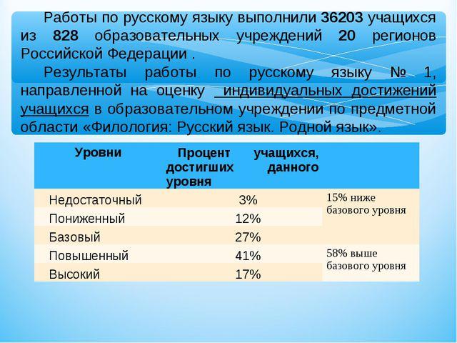 Работы по русскому языку выполнили 36203 учащихся из 828 образовательных учре...