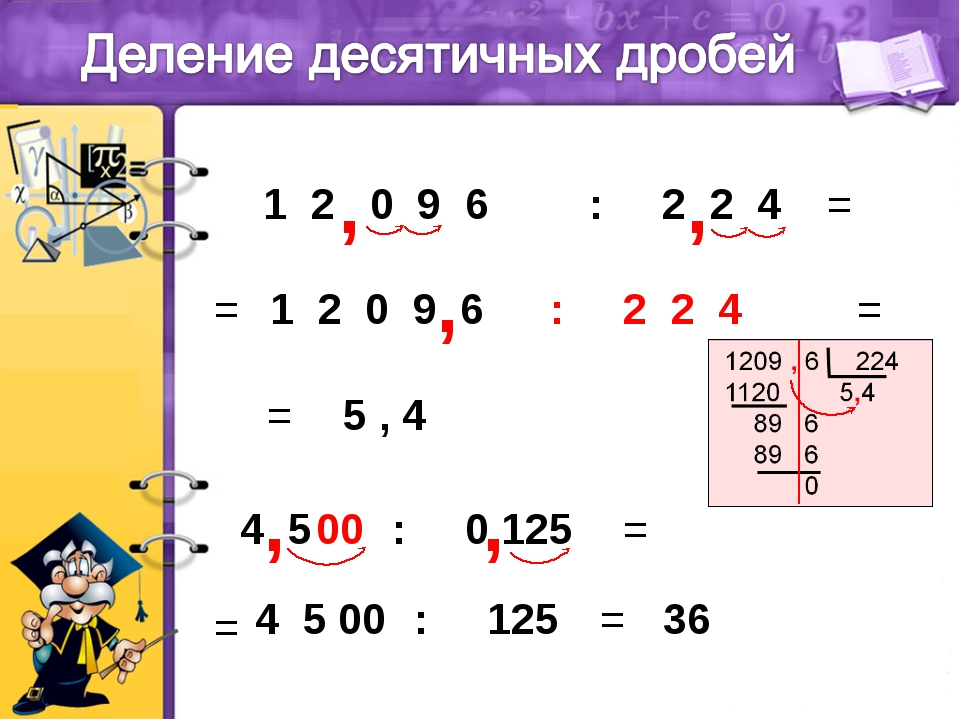 1 2 0 9 6 , : 2 2 4 , = = : 2 2 4 = = 5 , 4 4 5 : 0 125 = , , 00 = 4 5 00 : 1...
