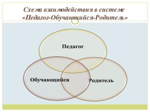 Схема взаимодействия в системе «Педагог-Обучающийся-Родитель»