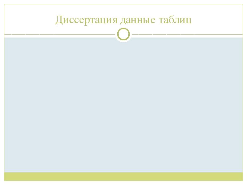 Диссертация данные таблиц