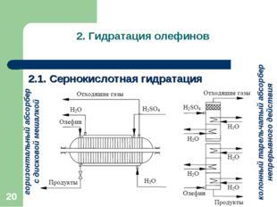 2. Гидратация олефинов 2.1. Сернокислотная гидратация * горизонтальный абсорб