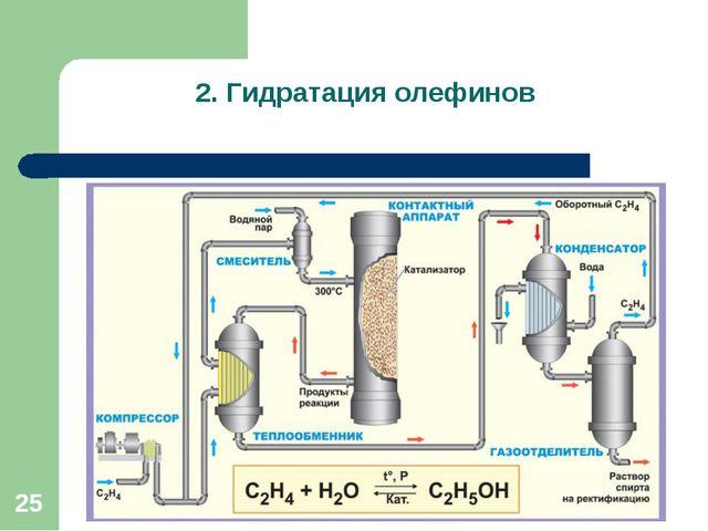 * 2. Гидратация олефинов