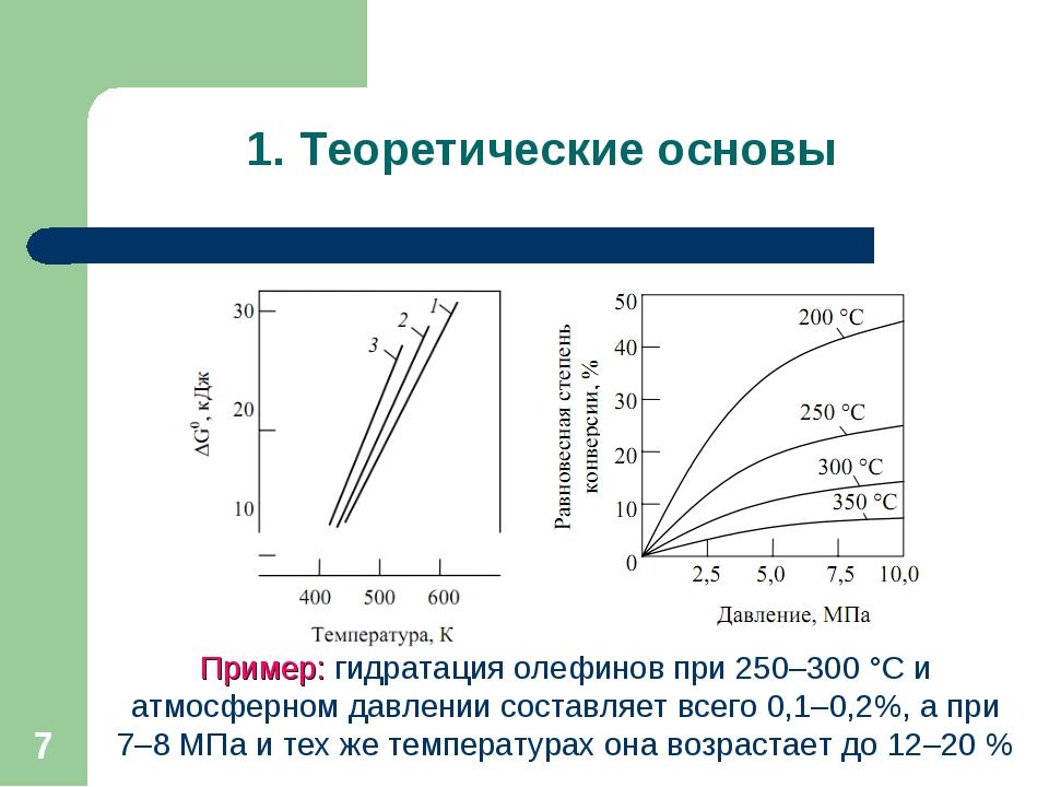 * 1. Теоретические основы Пример: гидратация олефинов при 250–300 °С и атмосф...