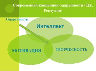 Современная концепция одаренности (Дж. Рензулли) Интеллект Одаренность МОТИВА