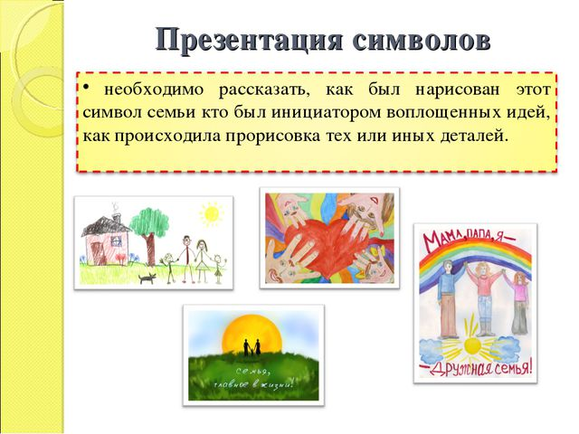 Презентация символов