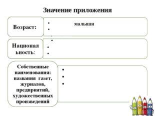 Значение приложения