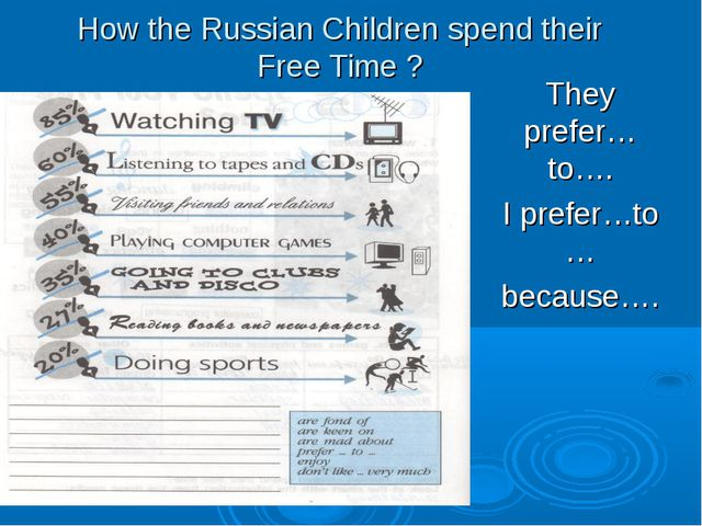 How the Russian Children spend their Free Time ? They prefer…to…. I prefer…to...