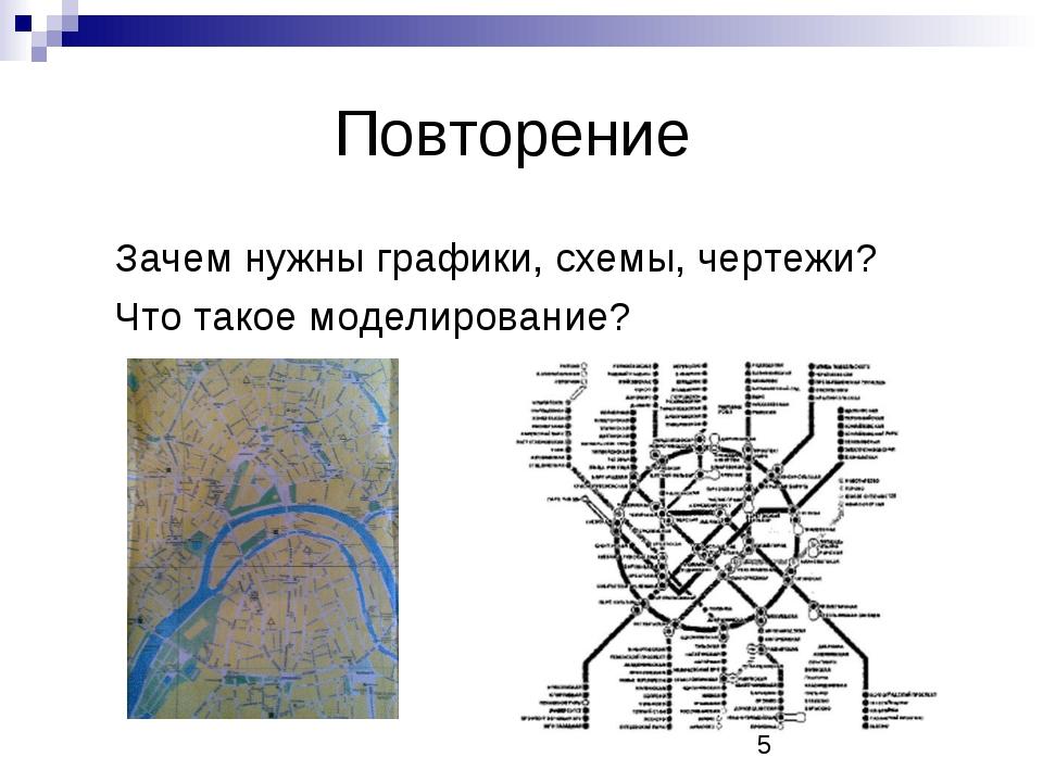 Повторение Зачем нужны графики, схемы, чертежи? Что такое моделирование?