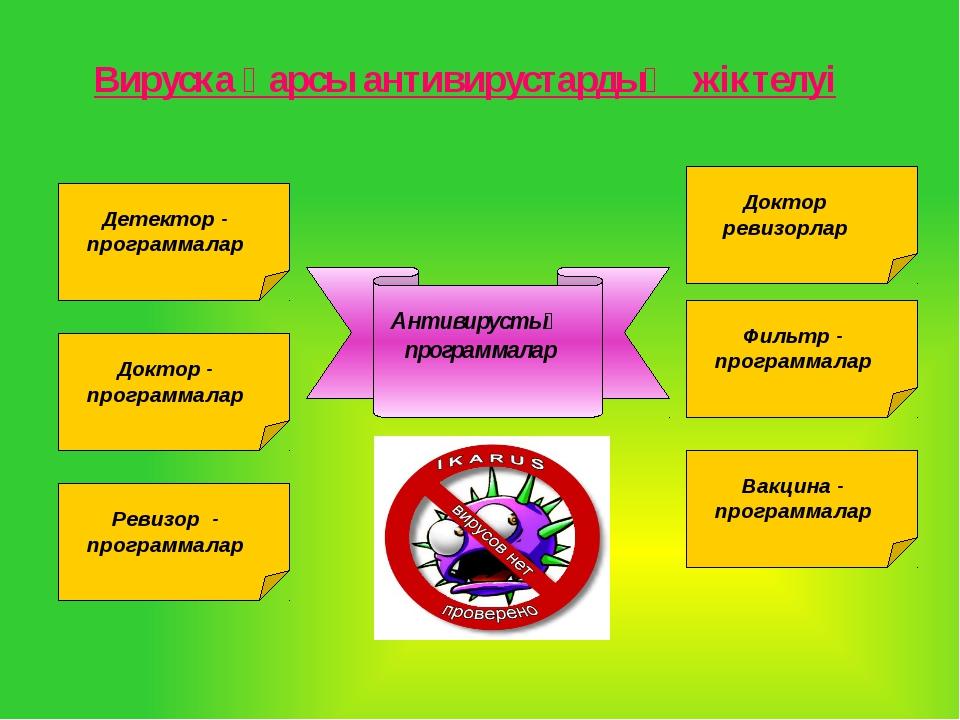 Вируска қарсы антивирустардың жіктелуі Антивирустық программалар Детектор - п...