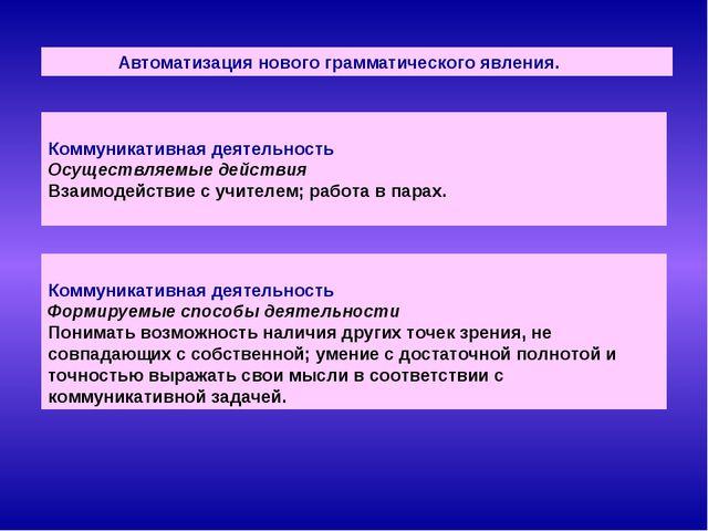Автоматизация нового грамматического явления. Коммуникативная деятельность О...