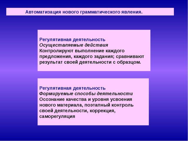 Автоматизация нового грамматического явления. Регулятивная деятельность Осущ...