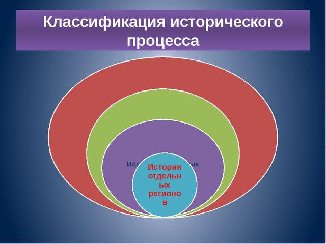 Классификация исторического процесса