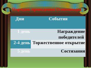 Порядок проведения Олимпиады Дни События 1 день Награждение победителей 2-4