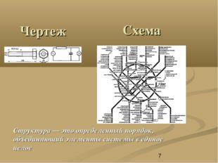Чертеж Схема Структура — это определенный порядок, объединяющий элементы сист