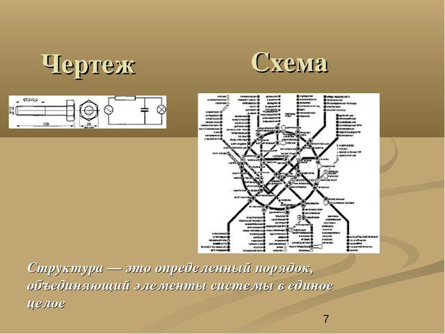 Чертеж Схема Структура — это определенный порядок, объединяющий элементы сист...