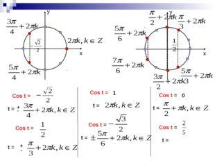 Cos t = t = Cos t = t = 1 0 ---------------- -------------------- + - Cos t