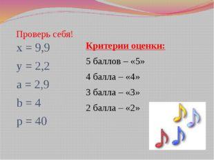 Проверь себя! х = 9,9 у = 2,2 а = 2,9 b = 4 p = 40 Критерии оценки: 5 баллов