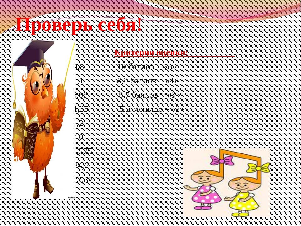 Проверь себя! а) 1 Критерии оценки: б) 4,8 10 баллов – «5» в) 1,1 8,9 баллов...