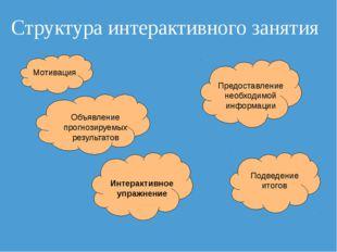 Структура интерактивного занятия Мотивация Объявление прогнозируемых результ