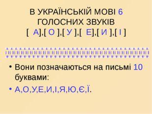 В УКРАЇНСЬКІЙ МОВІ 6 ГОЛОСНИХ ЗВУКІВ [ А],[ О ],[ У ],[ Е],[ И ],[ І ] Вони п