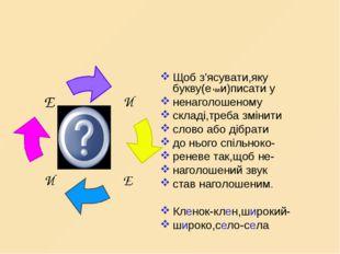 Щоб з'ясувати,яку букву(е чии)писати у ненаголошеному складі,треба змінити сл