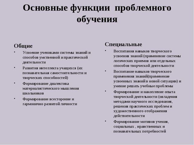 Основные функции проблемного обучения Общие Усвоение учениками системы знаний...