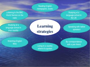 Learning strategies Studying at a language school in the UK Speaking with na