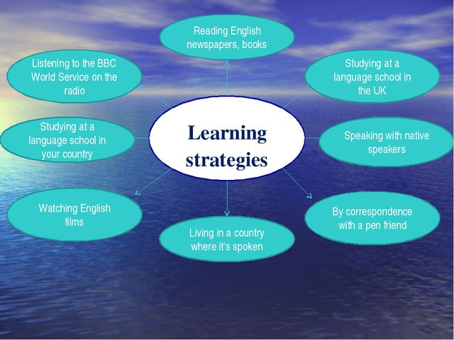 Learning strategies Studying at a language school in the UK Speaking with na...