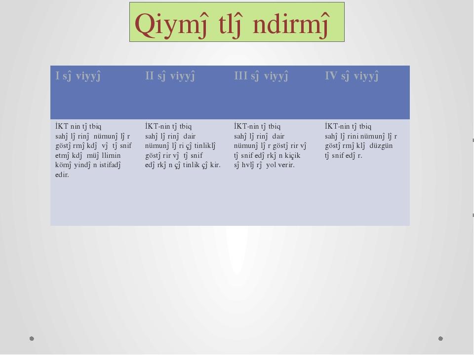 Qiymətləndirmə I səviyyə II səviyyə III səviyyə IV səviyyə İKT nin tətbiq sah...